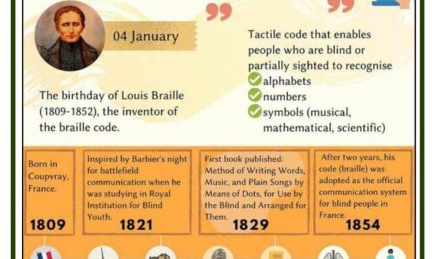 Birth Anniversary of Louis Braille.